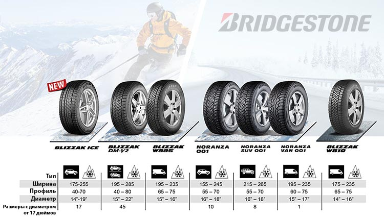bridgestone-winterline-europe-nm280819.jpg